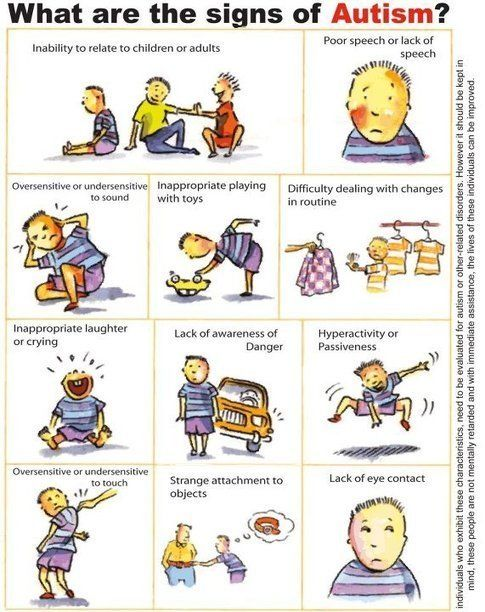 (2012-04) Early signs of autism