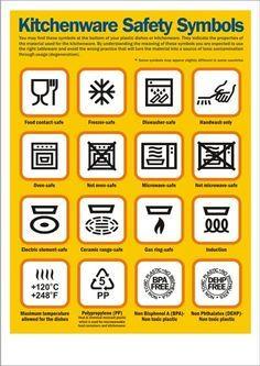 Symbols For Dishwasher Microwave Safe