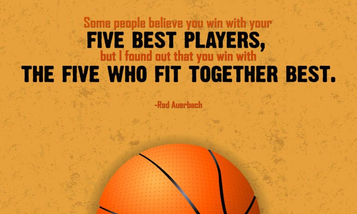 Basketball Team Quotes | Short Basketball Quotes Inspirational Quotes Basketball Quotes