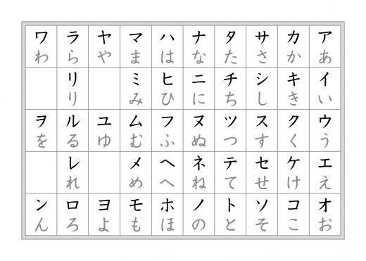 ひらがなとカタカナの書き順表と互換表 飴の銭より笹の銭