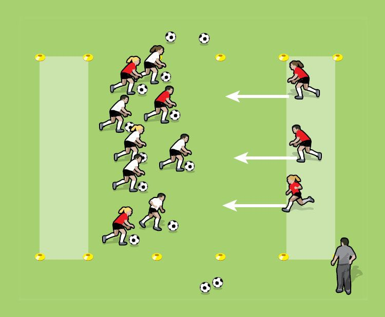 Zombie Attack Soccer Drills For Kids Soccer Drills Soccer Training