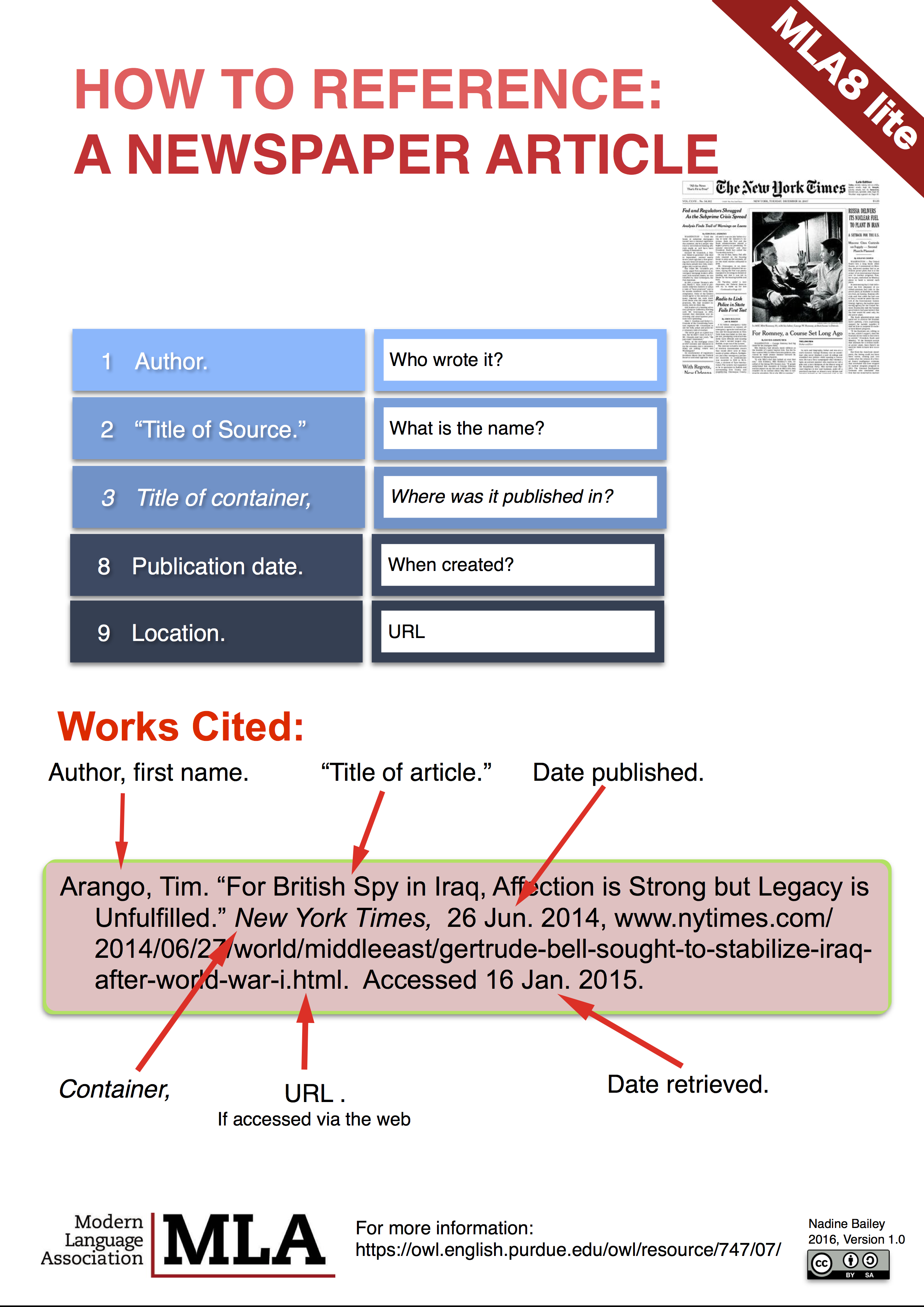Mla8 Lite Guide Libguide At Canadian International School Singapore Newspaper Article How To In Text Citation A Website Without Author