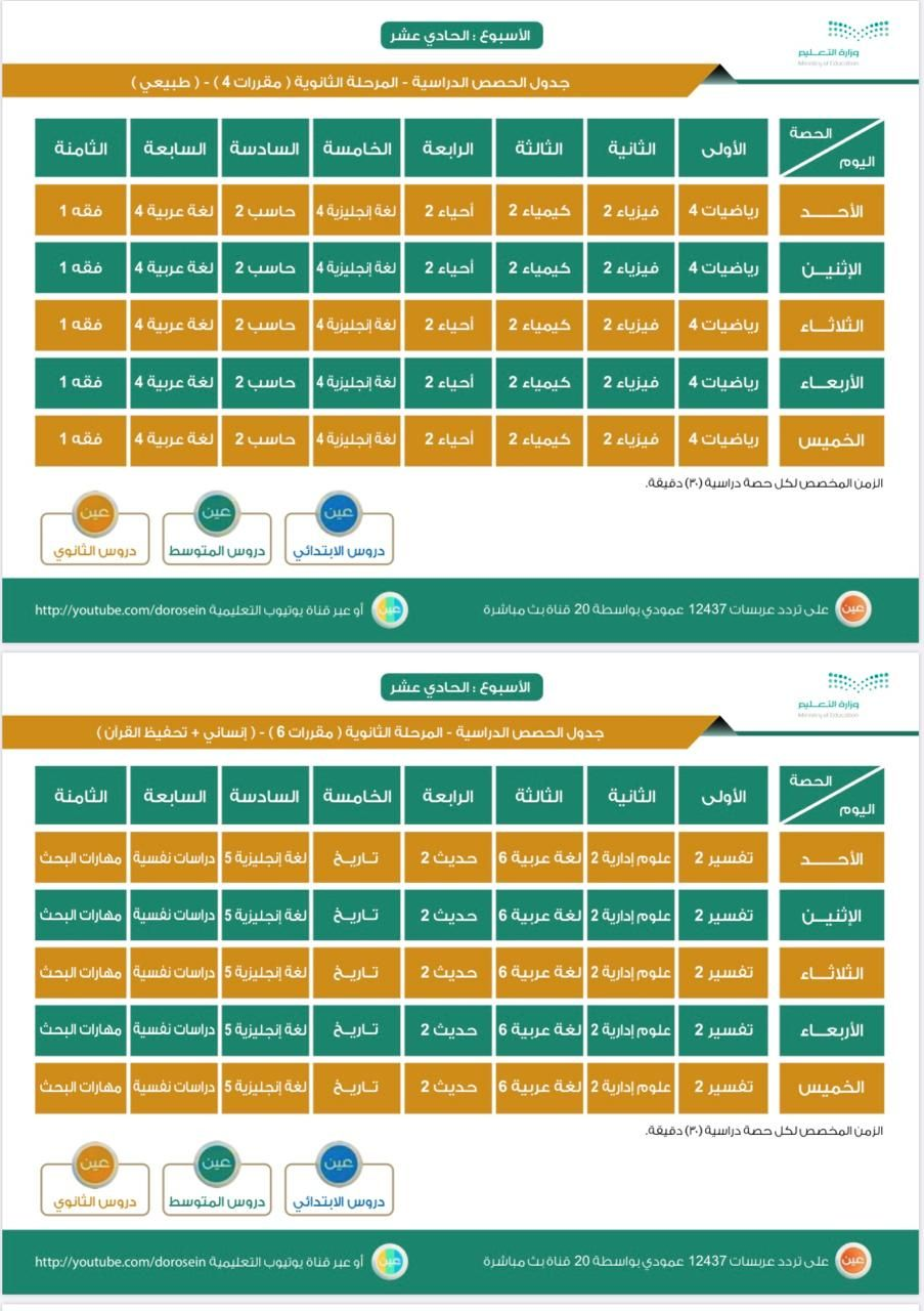 دليل الطالب Periodic Table