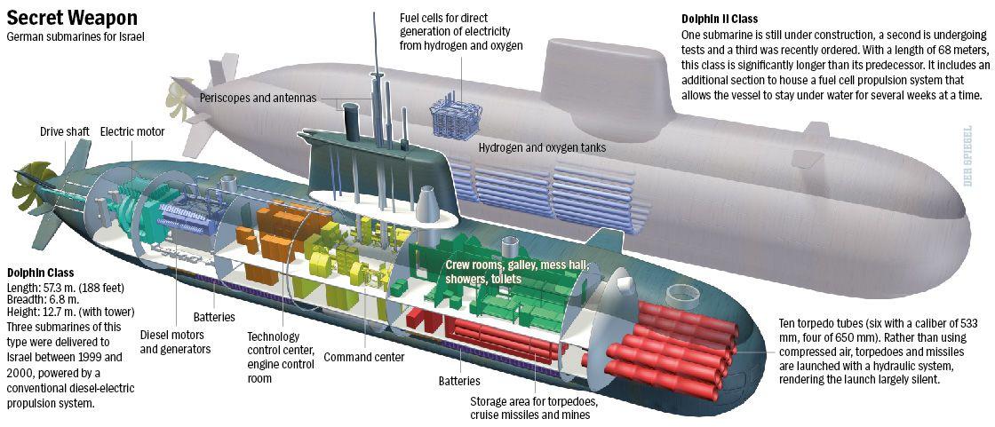 Mini Submarines Frogmen Submarines Pinterest Military