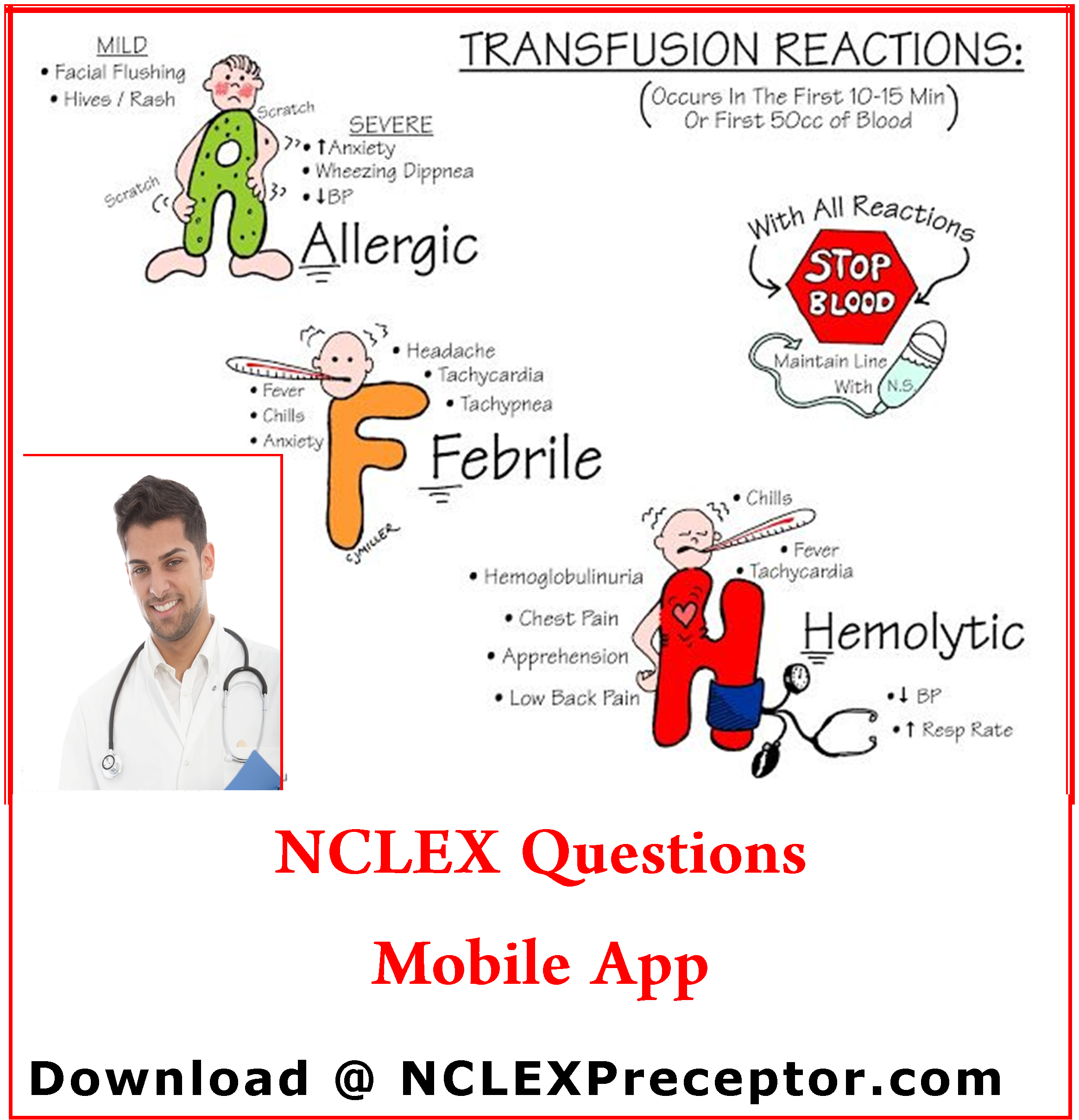 NCLEX Questions and test prep mobile app to help RN pass