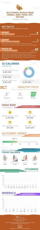 Multigrain Whole Grain Baby Food Dry Instant Nutrition Infographi  Multigrain Whole Grain Baby Food Dry Instant Nutrition Infographi