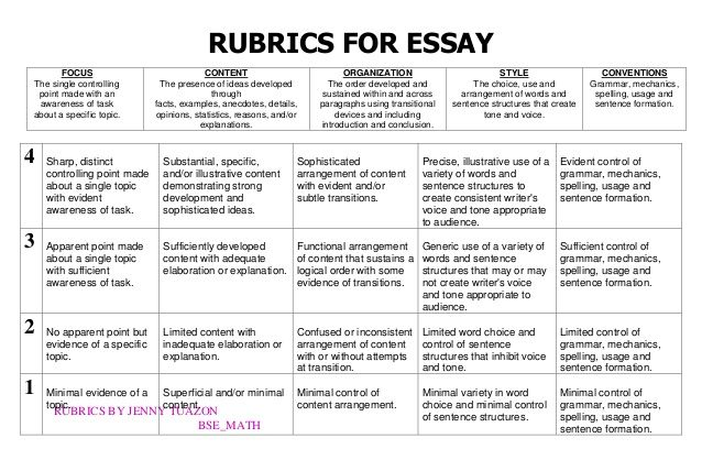 Present research paper grading rubric colleges