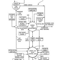 Scag Turf Tiger Wiring Diagram - General Wiring Diagrams Scag Wiring Diagram on