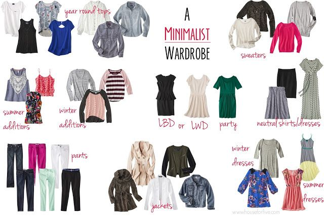 Purging The Closet: A 30-Piece Wardrobe... Believe it or not, my closet looks close to this.