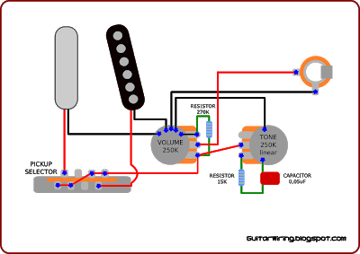 the guitar wiring blog - diagrams and tips: warm sounding telecaster -  wiring mod | guitar diy, telecaster, cool electric guitars  pinterest