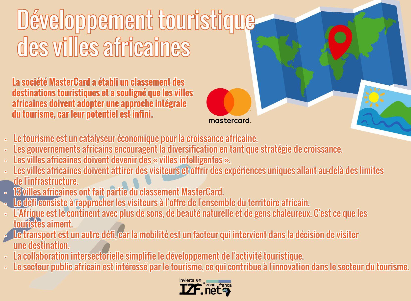 Développement touristique des villes africaines