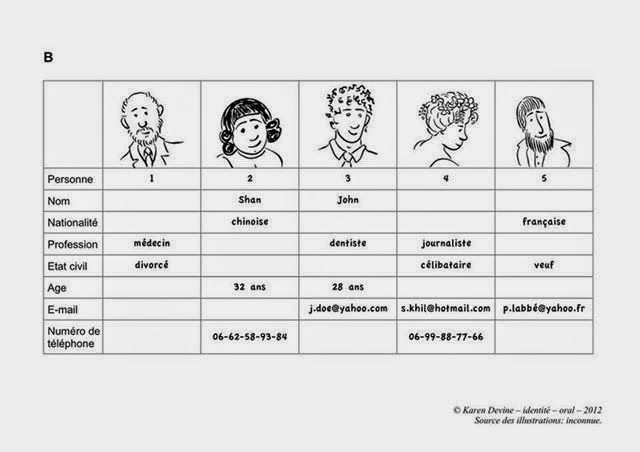 Travailler l'identité à l'oral (A1) | Exercices fle, Apprendre le français, Fle