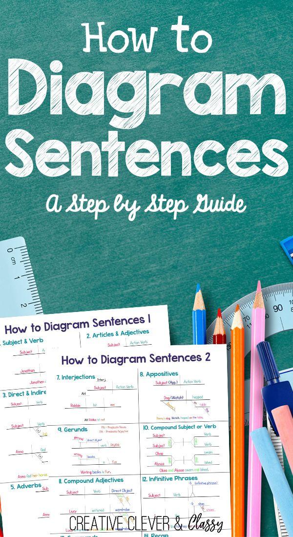 How To Diagram Sentences