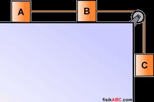 Rumus Perbandingan Skala Termometer Celcius Reamur Fahrenheit Kelvin Contoh Soal Dan Pembahasan Fisikabc Katrol Diagram
