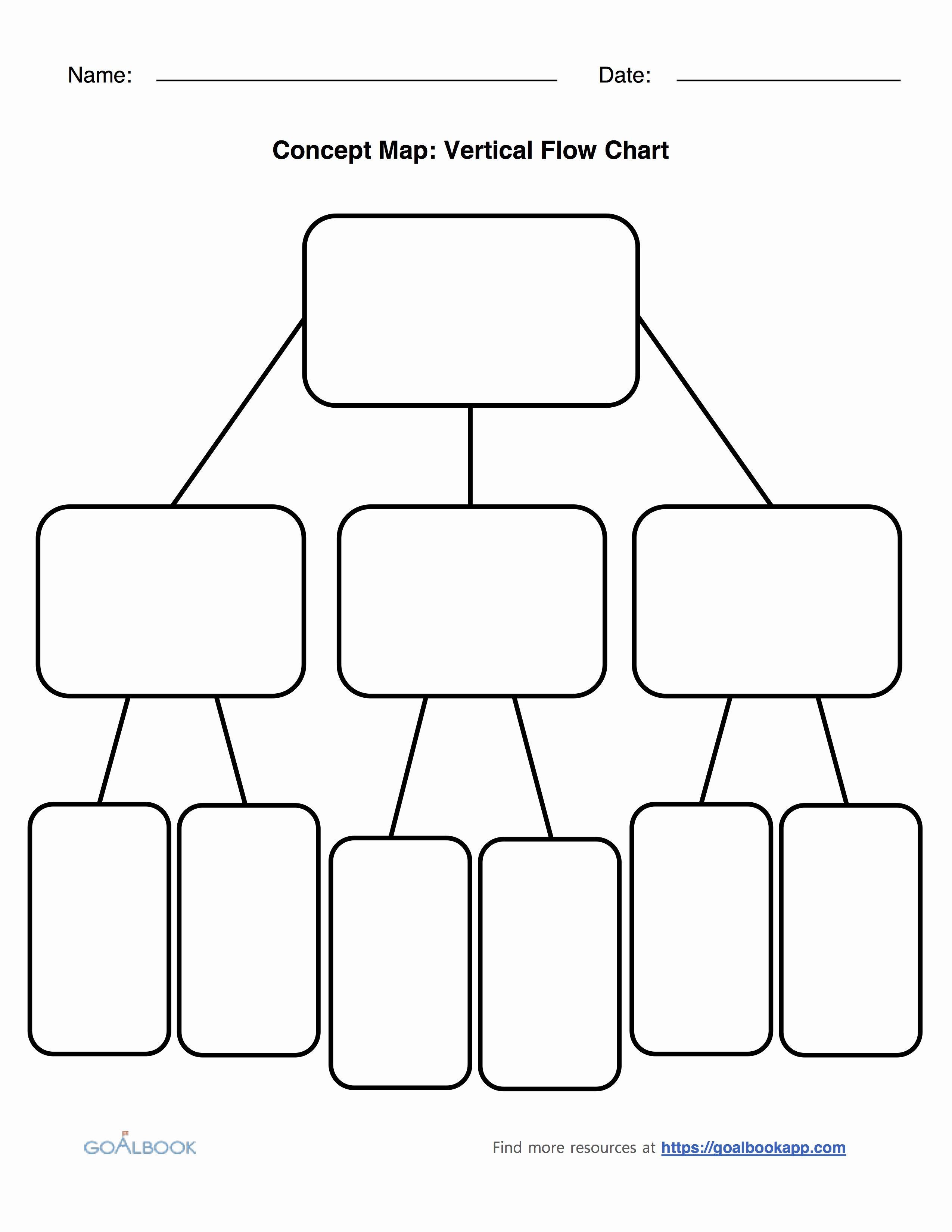 Blank Flow Chart Template Elegant Vertical Flow Chart