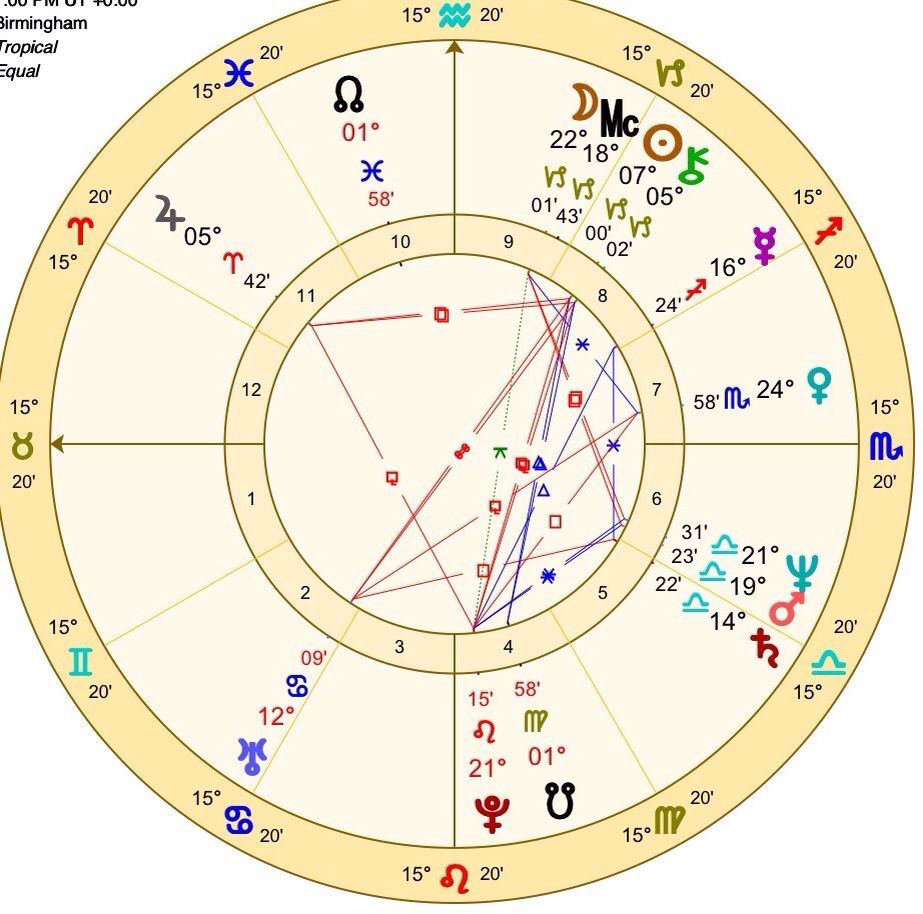 The approx 20 page personalised astrological birth chart includes ...