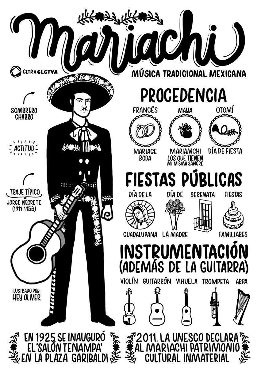 Mariachi Música Tradicional Mexicana Language Teaching Teaching Materials Teaching