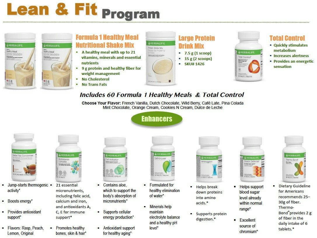 Herbalife Formula 1 Review (UPDATED 2019) – Is It Safe?