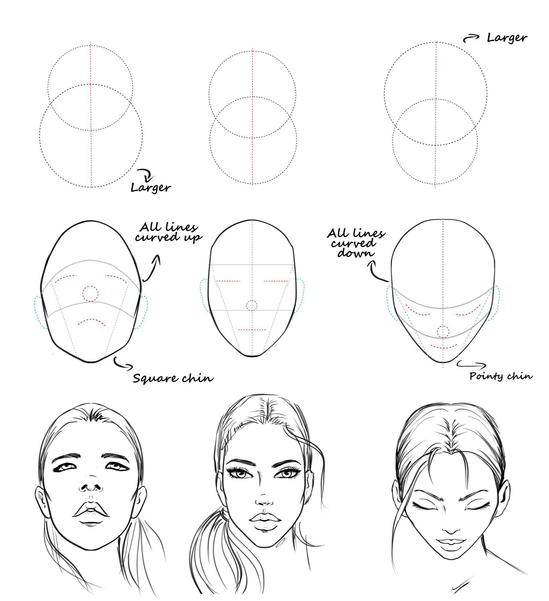Drawing The Human Figure Tips For Beginners Drawing On Demand In 2020 Drawing Tutorial Face Face Drawing Drawing Tutorial