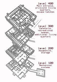 Bunker Plans