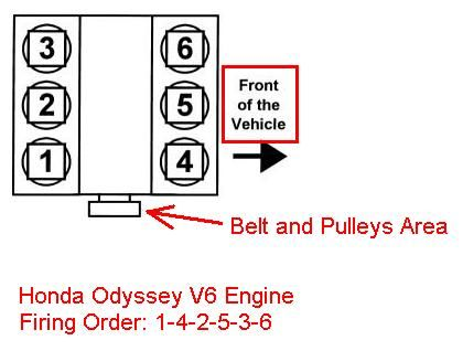 2010 Firing Order And Cylinder Locations Honda Odyssey Cylinder 2010 Honda Odyssey