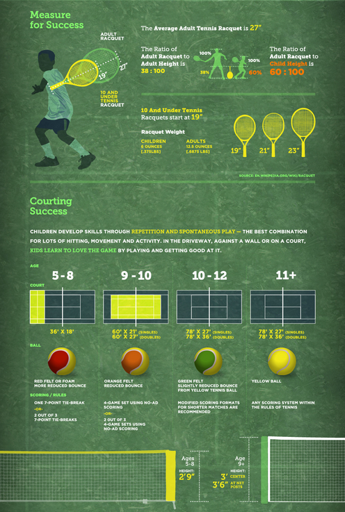 Ten And Under Tennis Kids Tennis Tennis Lessons Tennis Drills