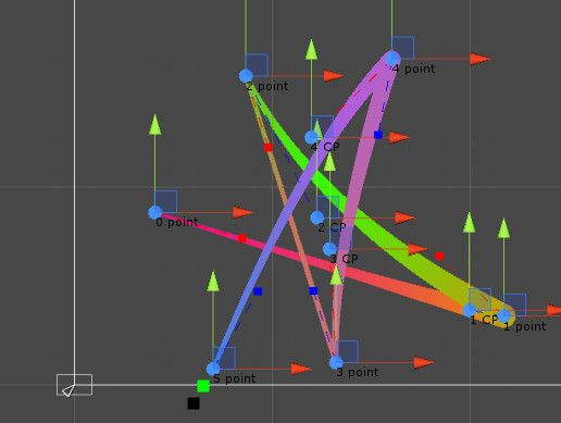This tool allows you to draw spline which can animate with unity