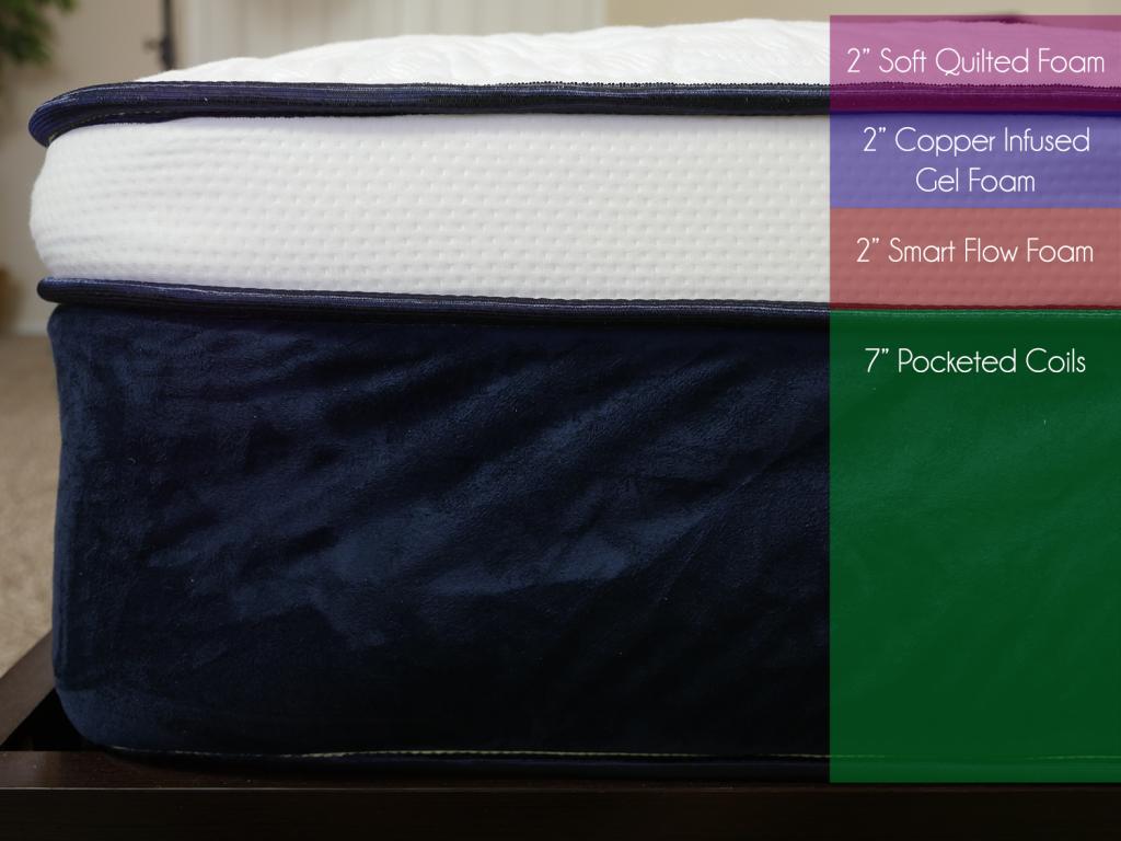 Nest Alexander Hybrid Review (2020) Hybrid mattress