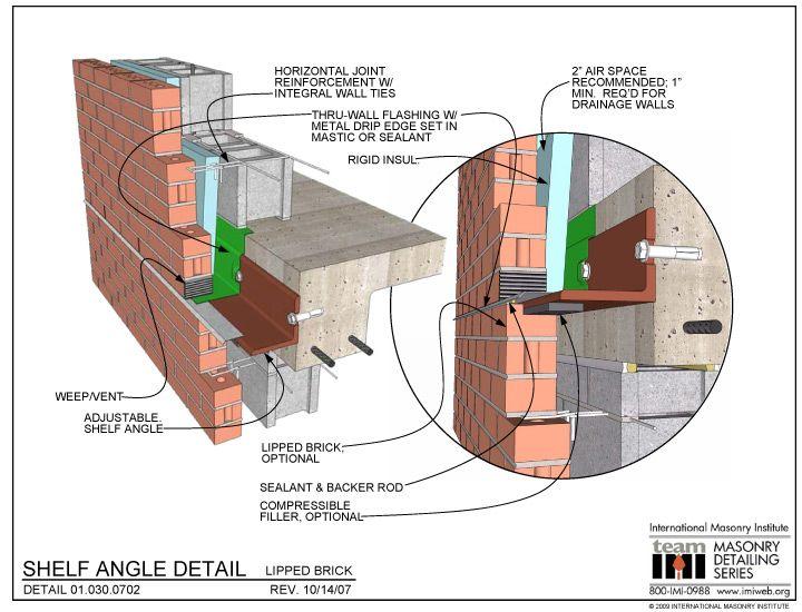01 030 0702 Shelf Angle Detail Lipped Brick Brick Cladding Brick Detail Masonry