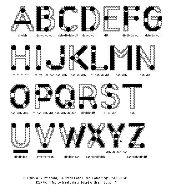 Morse Code Letters A Visual Alphabet This System Of