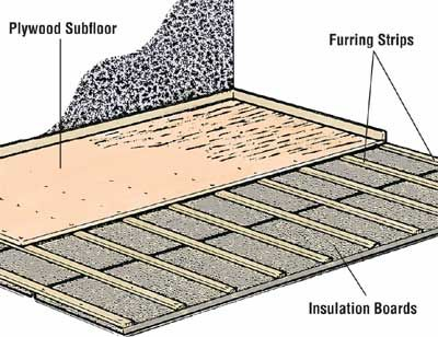 Charming How To Insulate Floors   How To Insulate A House: Tips And Guidelines