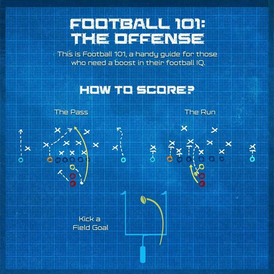 From nfl with images football slogans understanding