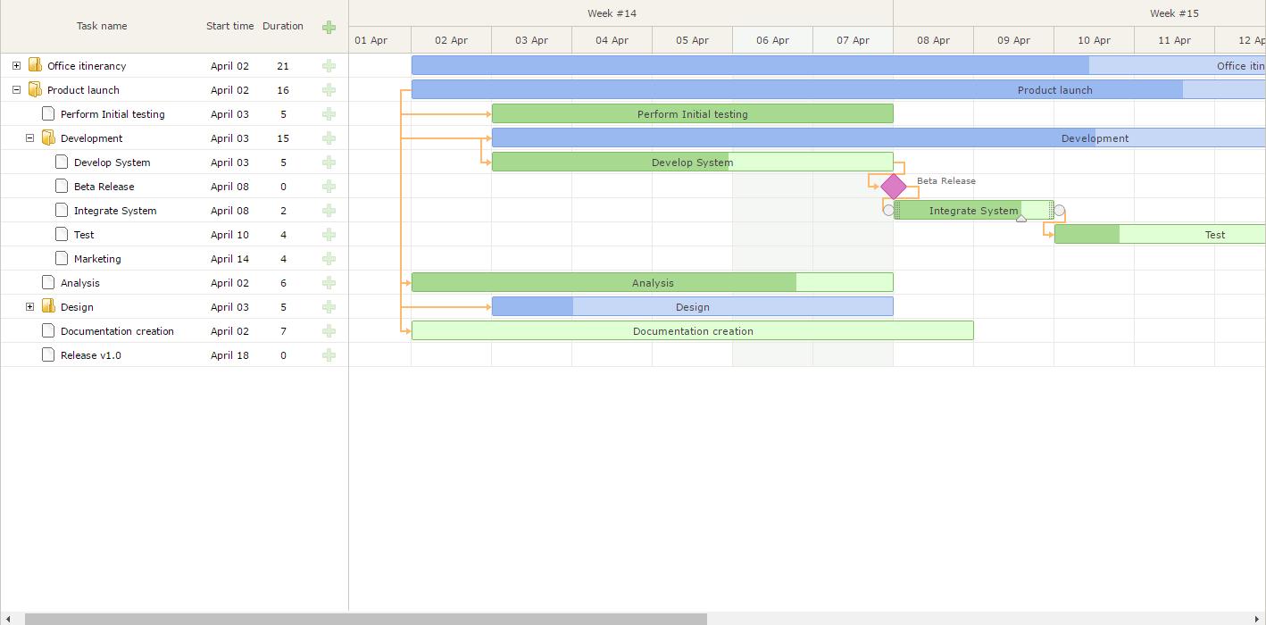 Dhx gantt chart ui planning gantt charts software dhx gantt chart nvjuhfo Choice Image