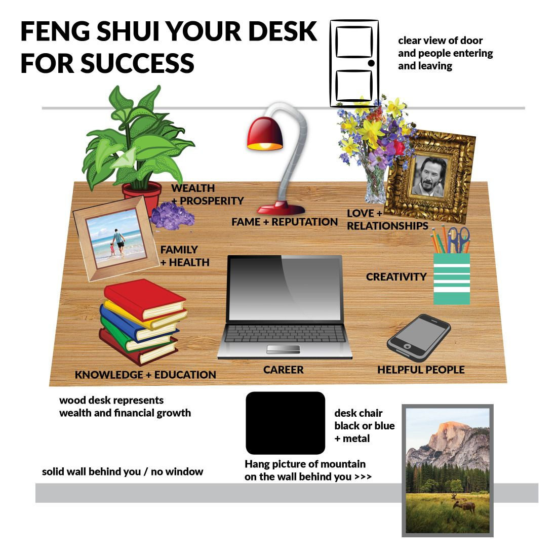Feng Shui Your Desk For Success In 2020 (With Images