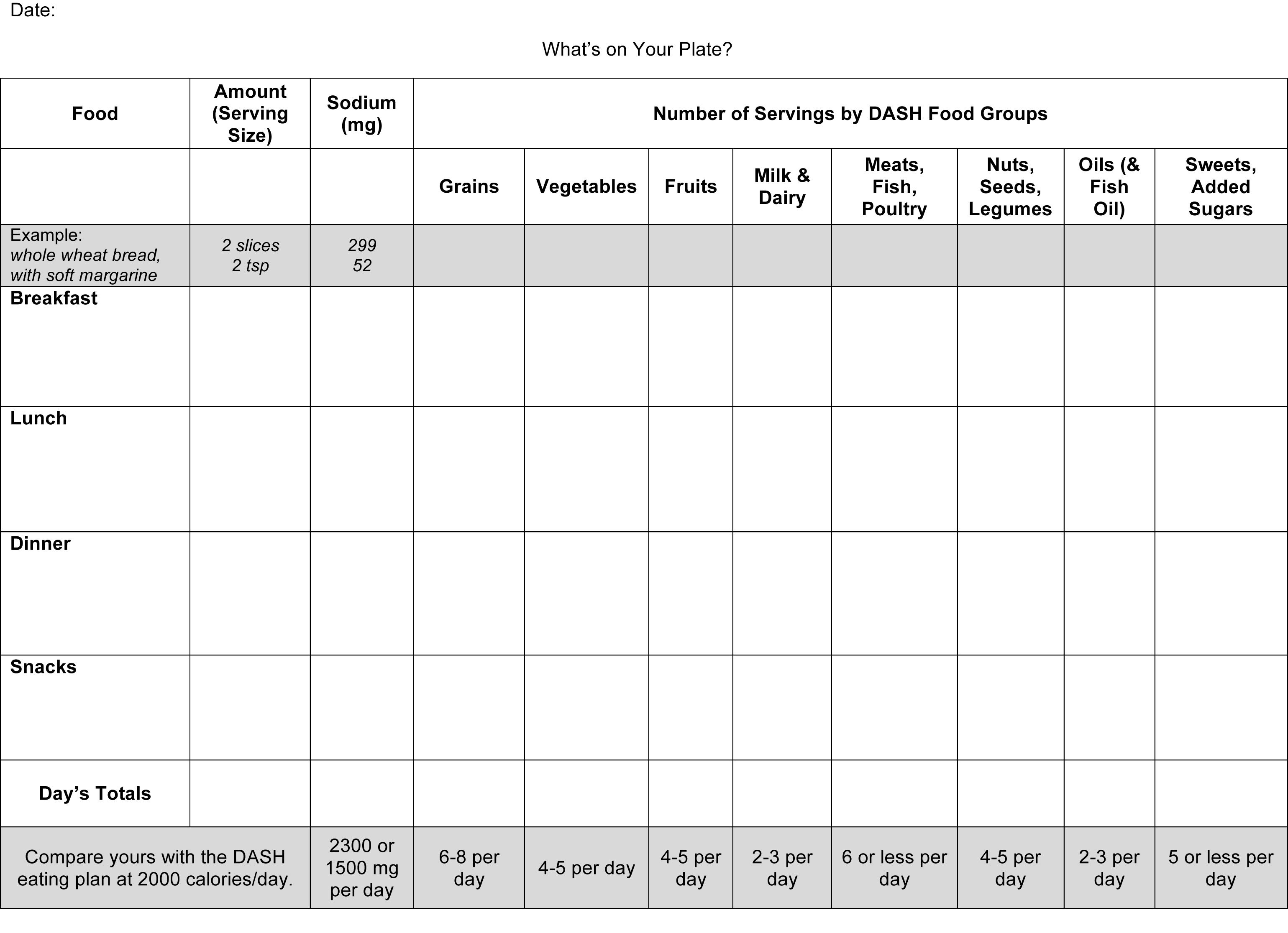 Dash Diet Food Tracker DASH food serving form (With