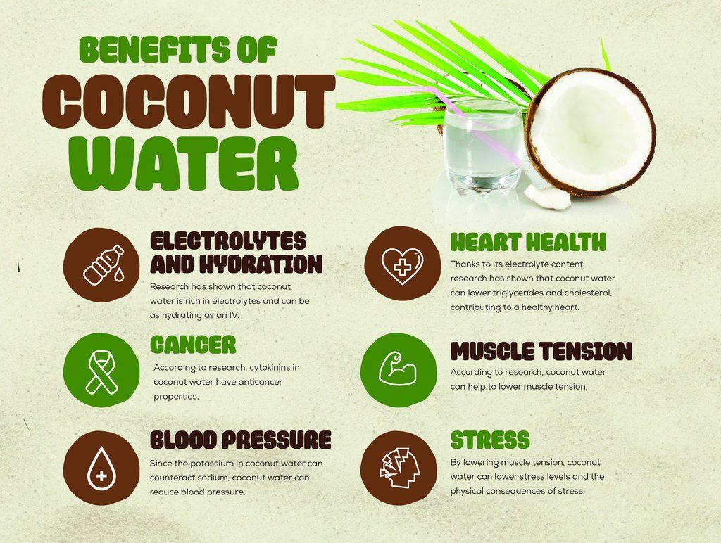 the benefits of freeze dried coconut water (with images