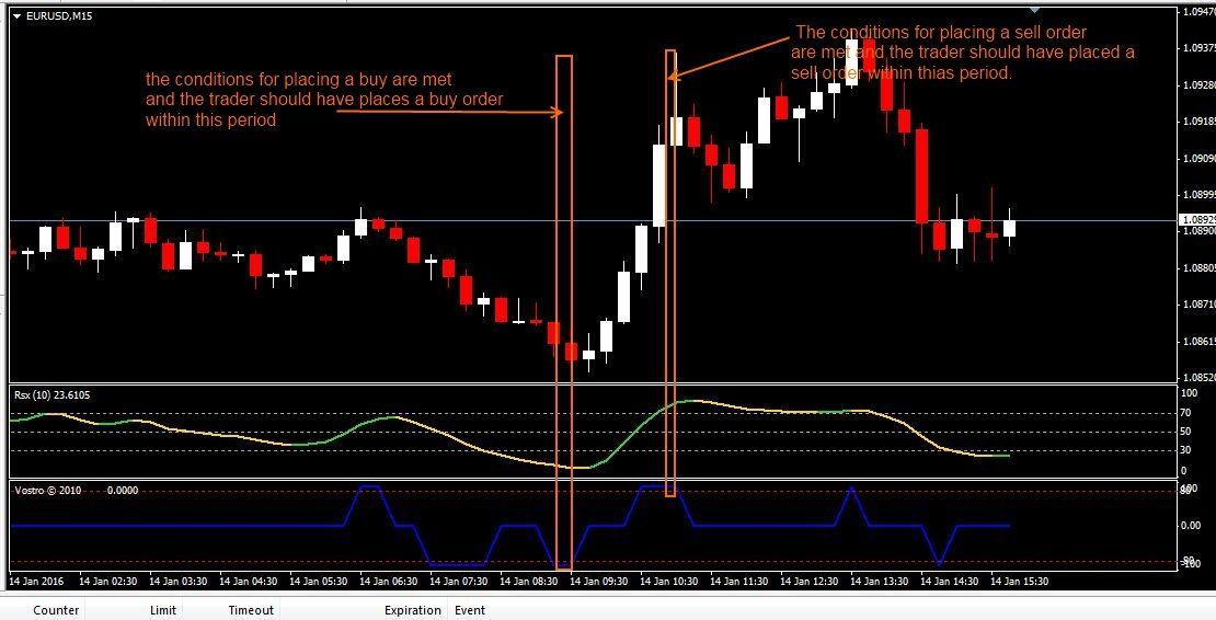 Forex Is Zero Sum Game | Forex 4 Money