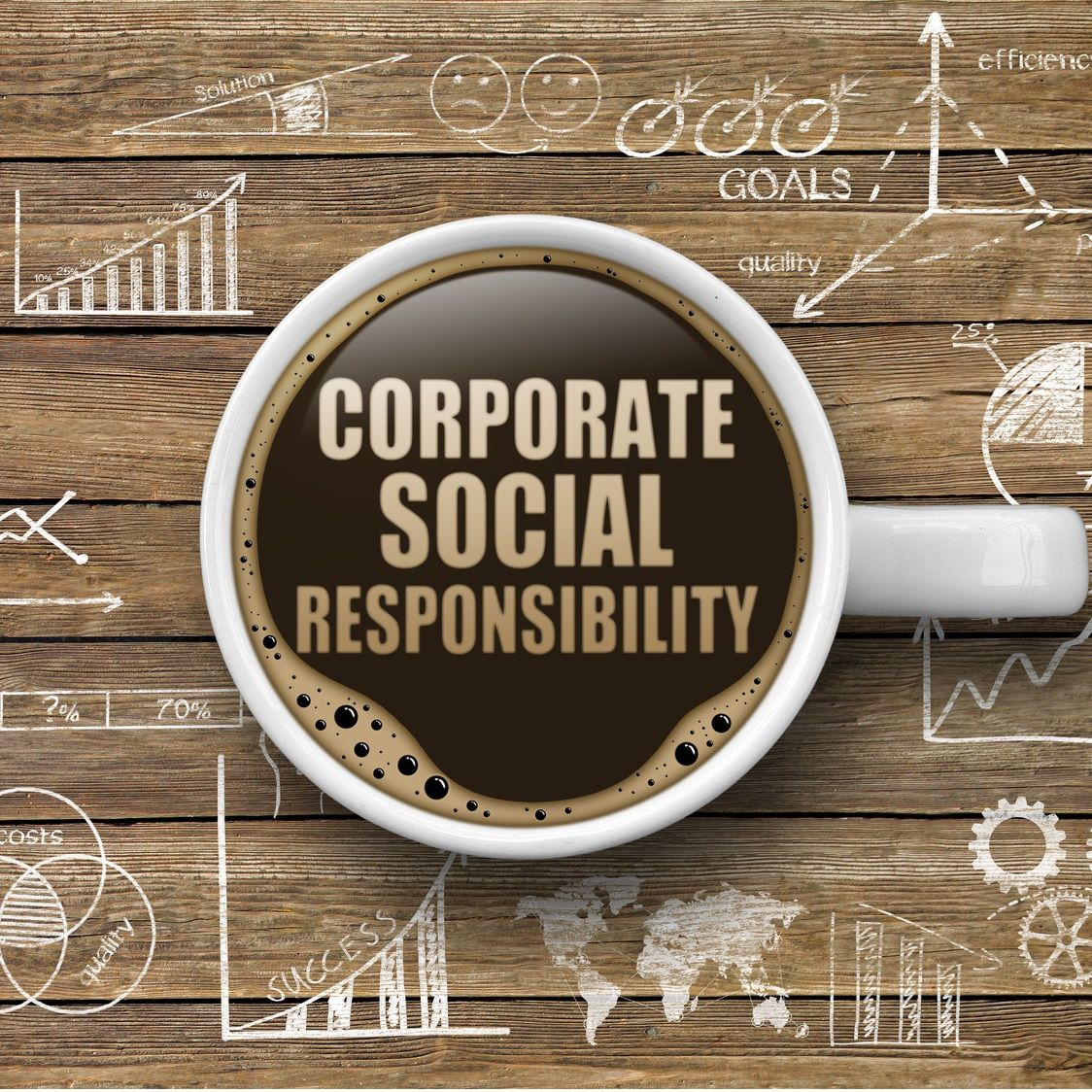 Social Accountability Essential In Covid 19 Response In: Corporate Social Responsibility