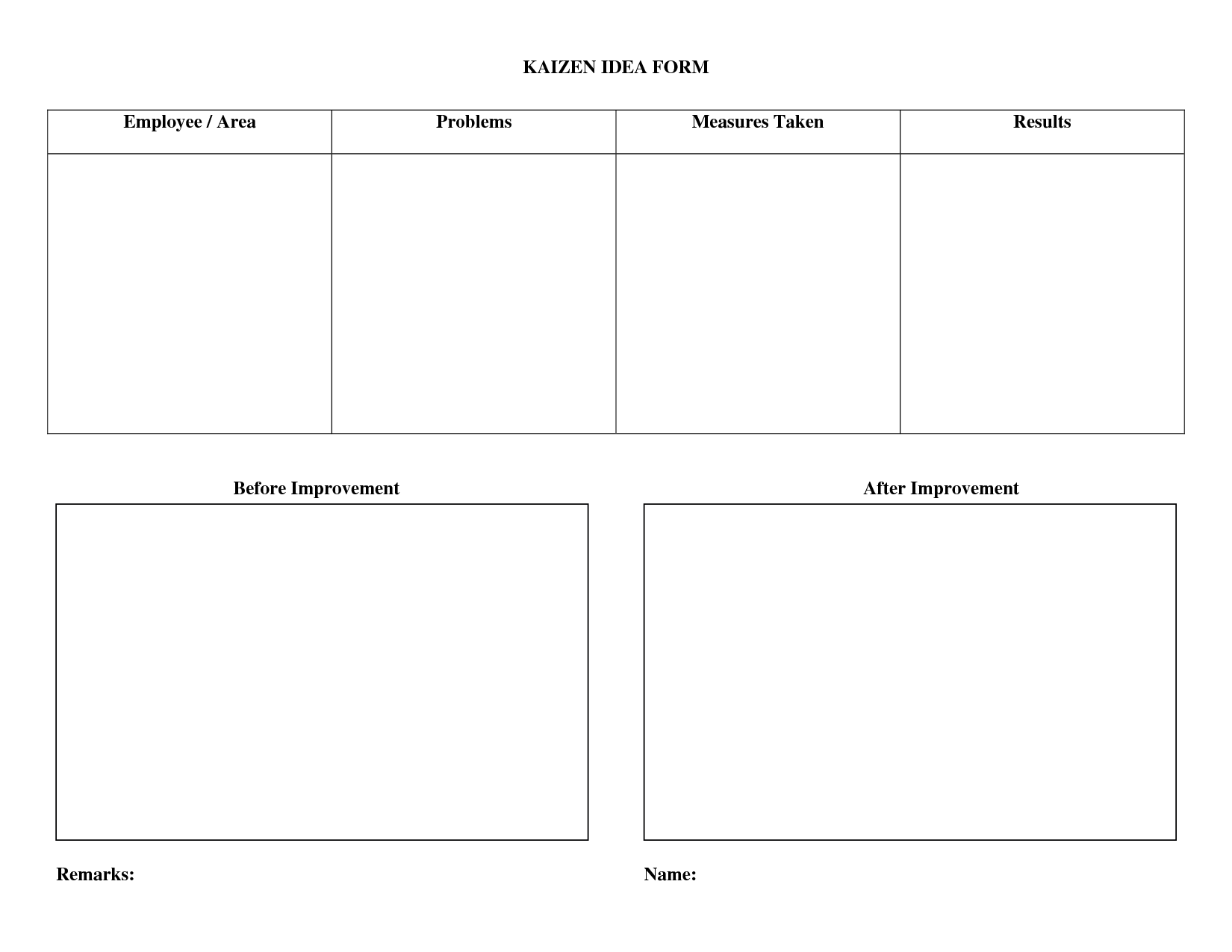 Call center coaching form template google search work for Call center action plan template