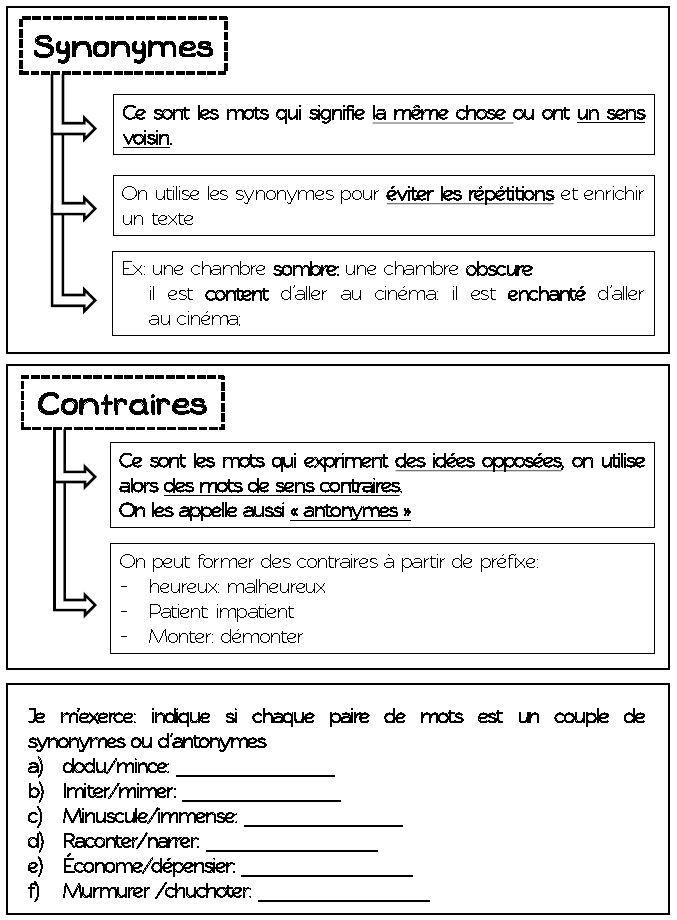 CM2 : Les familles de mots | Familles de mots, Exercice cm2, Enseignement
