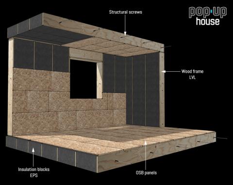 Cool una casa semplice economica ecologica ed da poter - Pitturare casa da soli ...