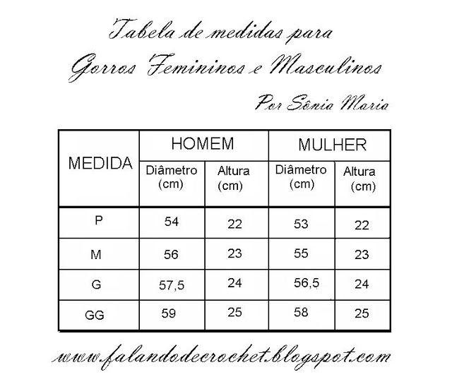 TABELA DE MEDIDAS GORROS PARA ADULTOS - FEMININOS E MASCULINOS ...