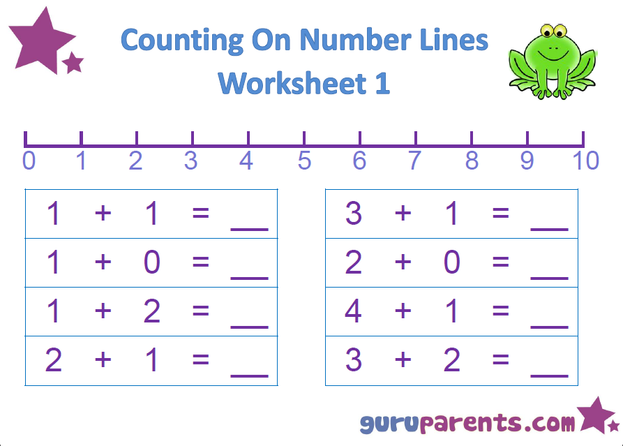 Our printable Number Line Worksheets are designed to give your ...