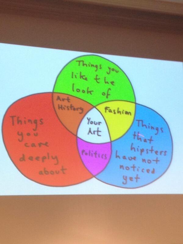 Liz Chapman MBE on | Venn diagrams