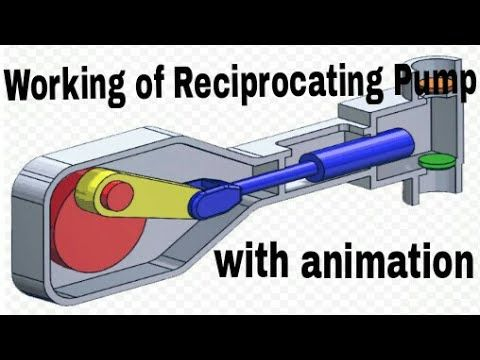 Reciprocating pump working in detail with animation plunger pump reciprocating pump working in detail with animation plunger pump diaphragm pump lecture youtube ccuart Choice Image