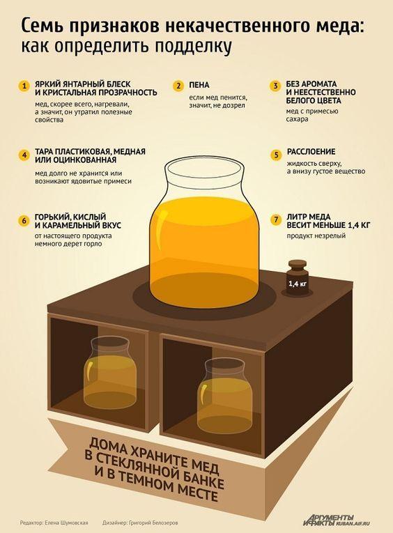 Как отличить настоящий мед от поддельного?: