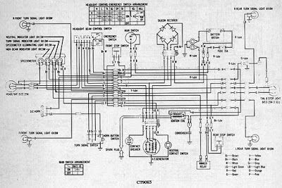 Part 2 Complete Wiring Diagrams Of Honda CT90 | All about Wiring Diagrams | CT90 | Electrical