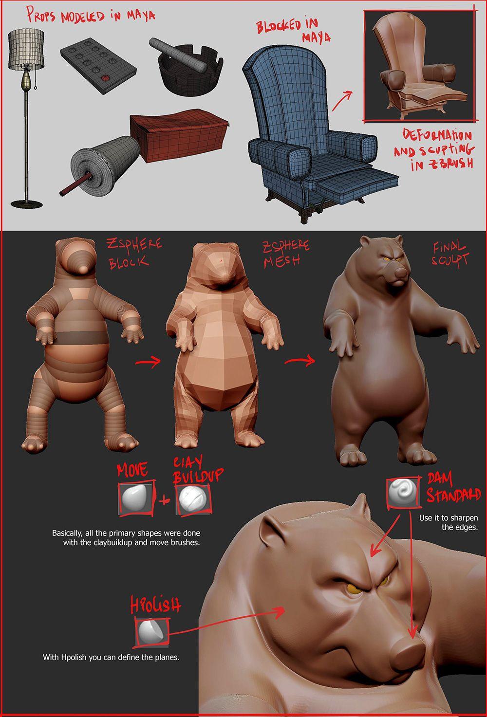 The Making Of Bear Tv Zbrush Tutorial Zbrush Character Zbrush Models