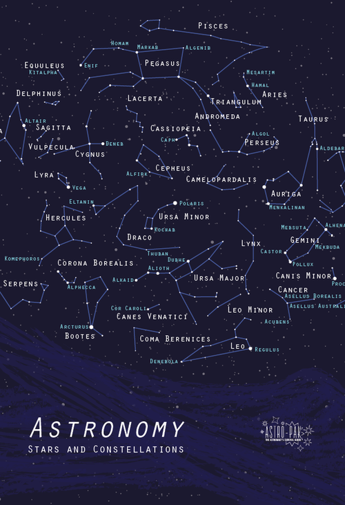 470 Space Stuff Ideas Space And Astronomy Astronomy Space Exploration