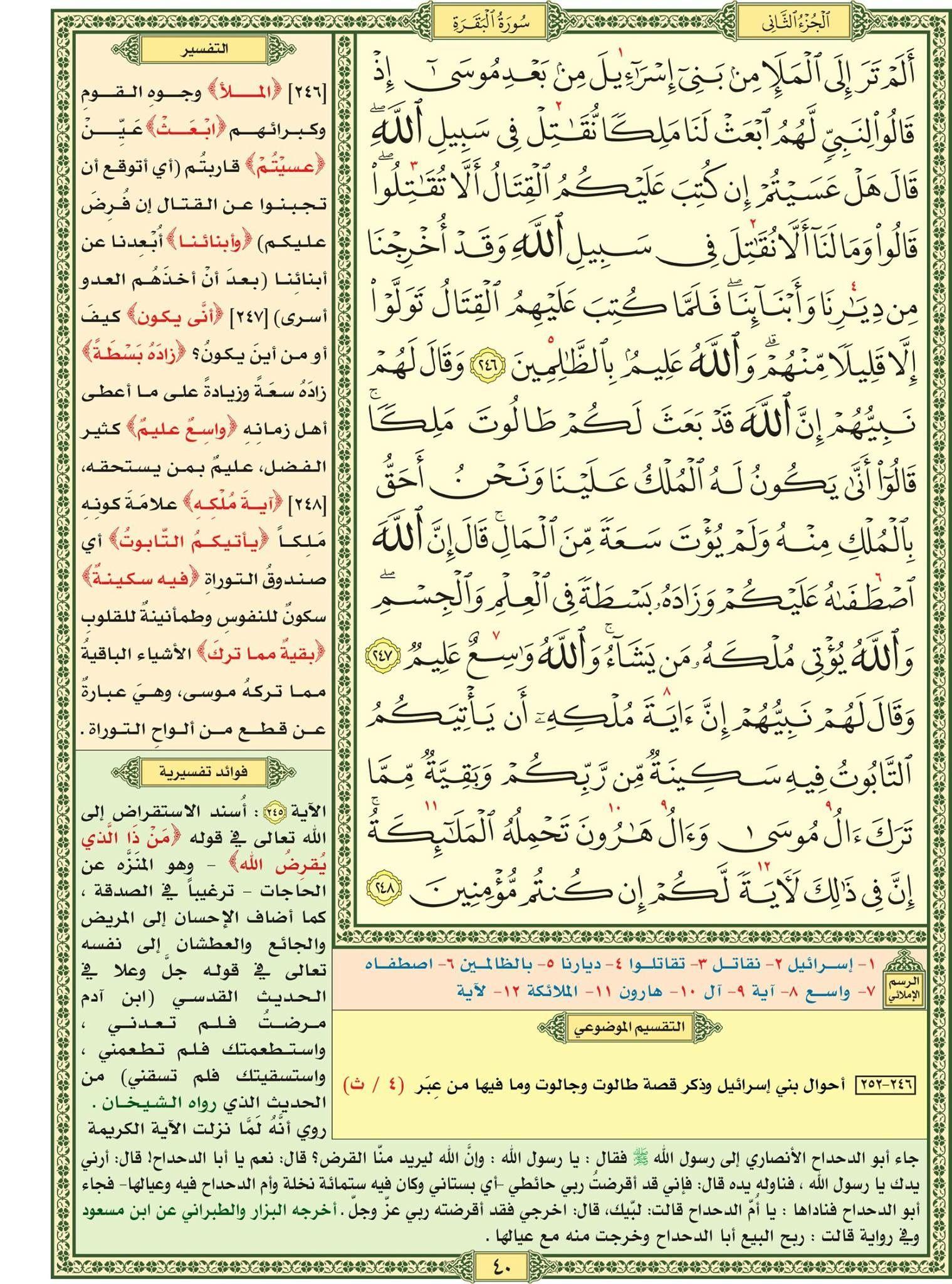 سورة البقرة صفحة رقم ٤٠ مصحف التقسيم الموضوعي للحافظ المتقن Quran Verses Verses Bullet Journal